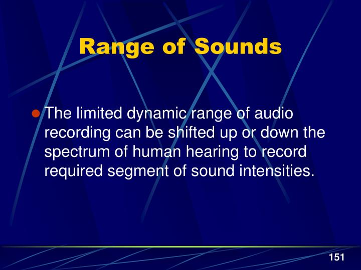 Range of Sounds