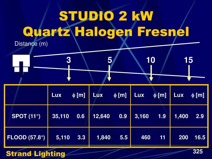 STUDIO 2 kW