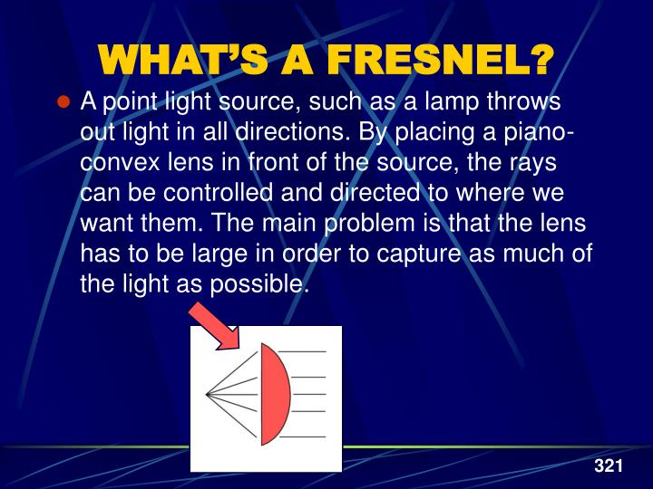 WHAT'S A FRESNEL?
