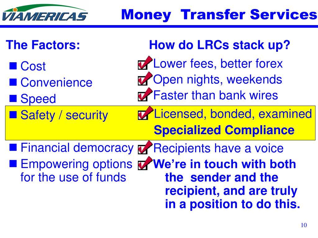 Money  Transfer Services