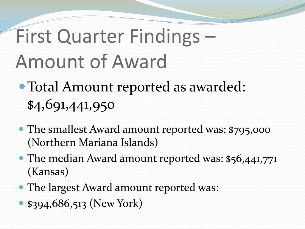 First Quarter Findings –