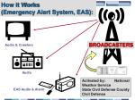 how it works emergency alert system eas