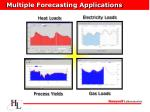 multiple forecasting applications