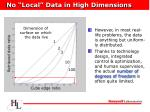 no local data in high dimensions