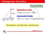 pythagorean geometry