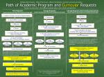 path of academic program and curricular requests