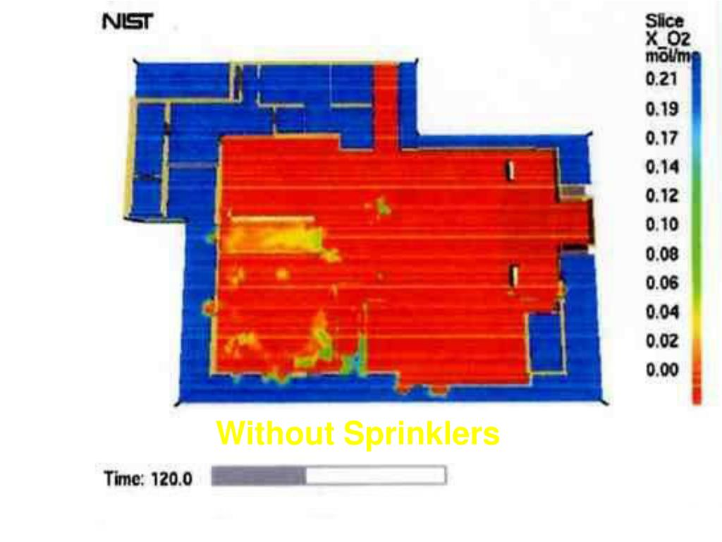 Without Sprinklers