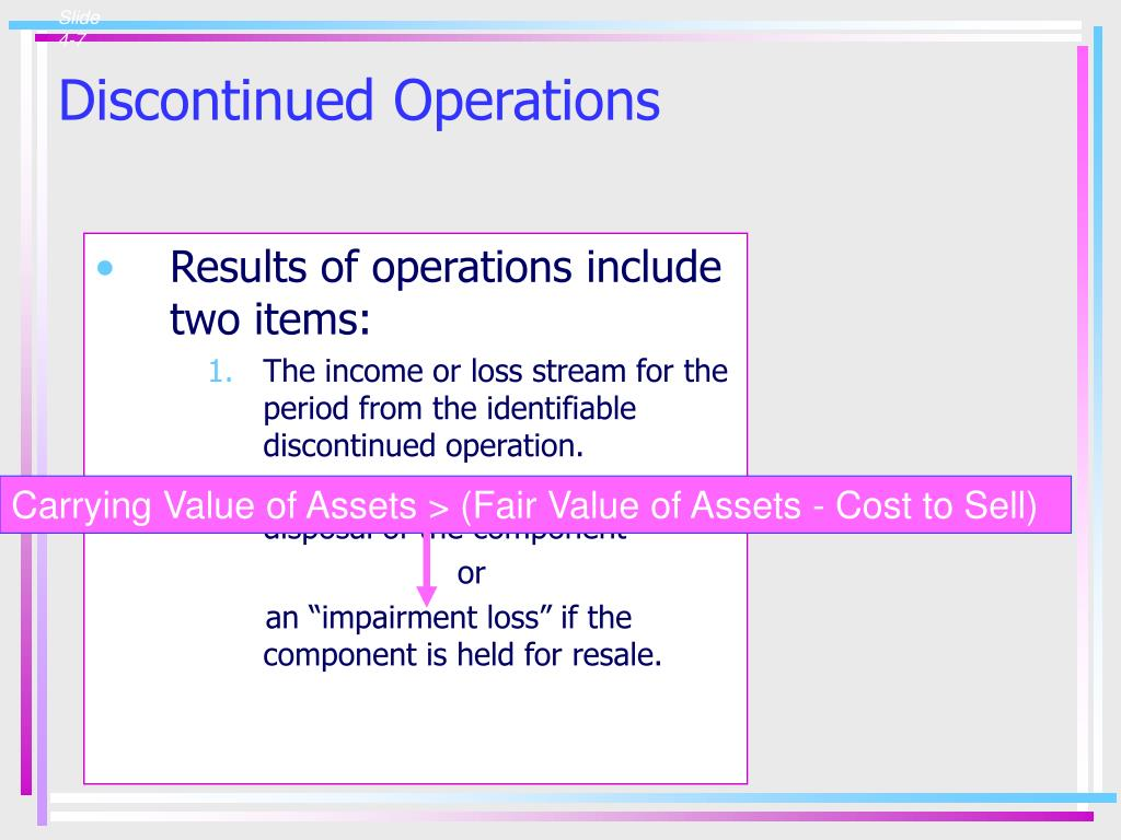 Carrying Value of Assets > (Fair Value of Assets - Cost to Sell)