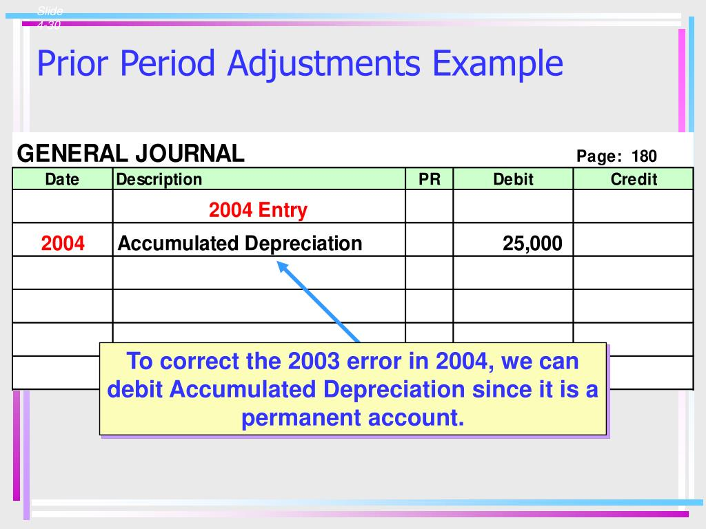 To correct the 2003 error in 2004, we can debit Accumulated Depreciation since it is a permanent account.