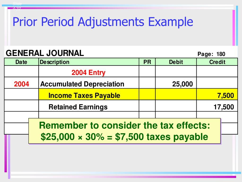 Prior Period Adjustments Example