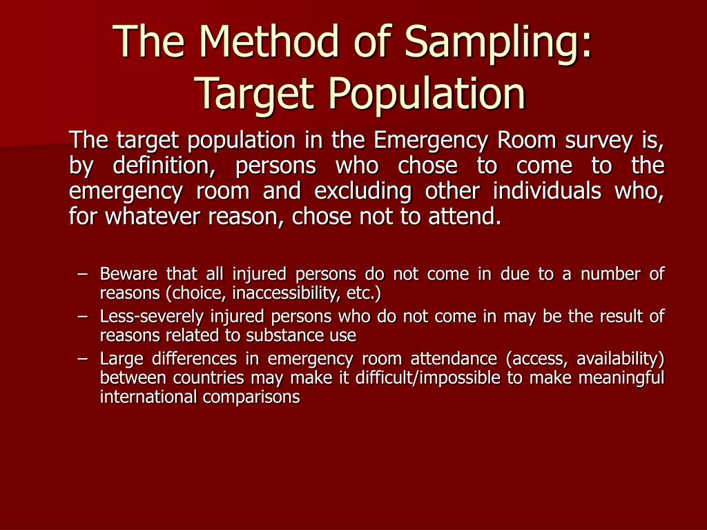 The Method of Sampling: