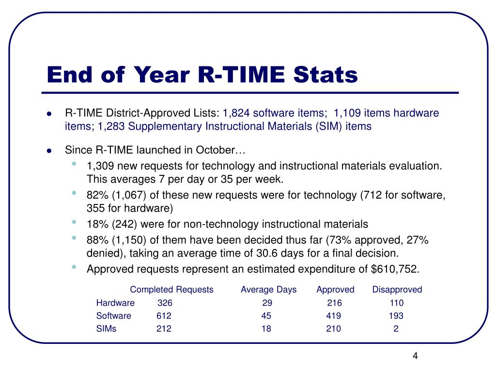 End of Year R-TIME Stats