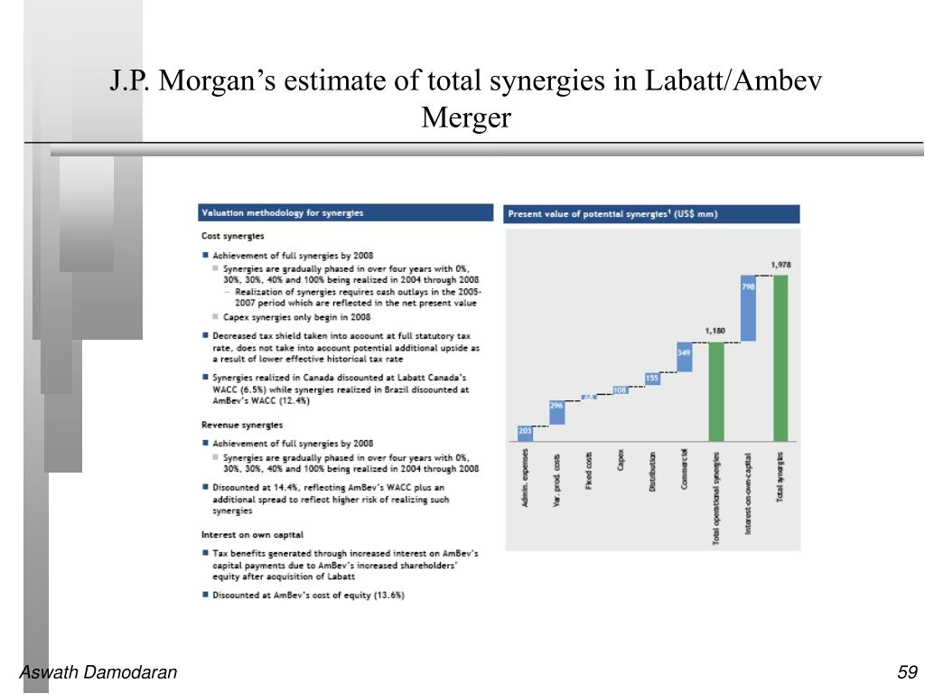 J.P. Morgan's estimate of total synergies in Labatt/Ambev Merger