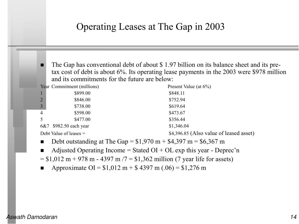 Operating Leases at The Gap in 2003