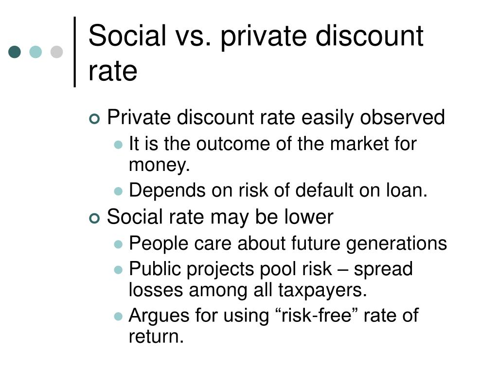 Social vs. private discount rate
