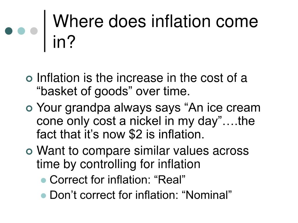 Where does inflation come in?