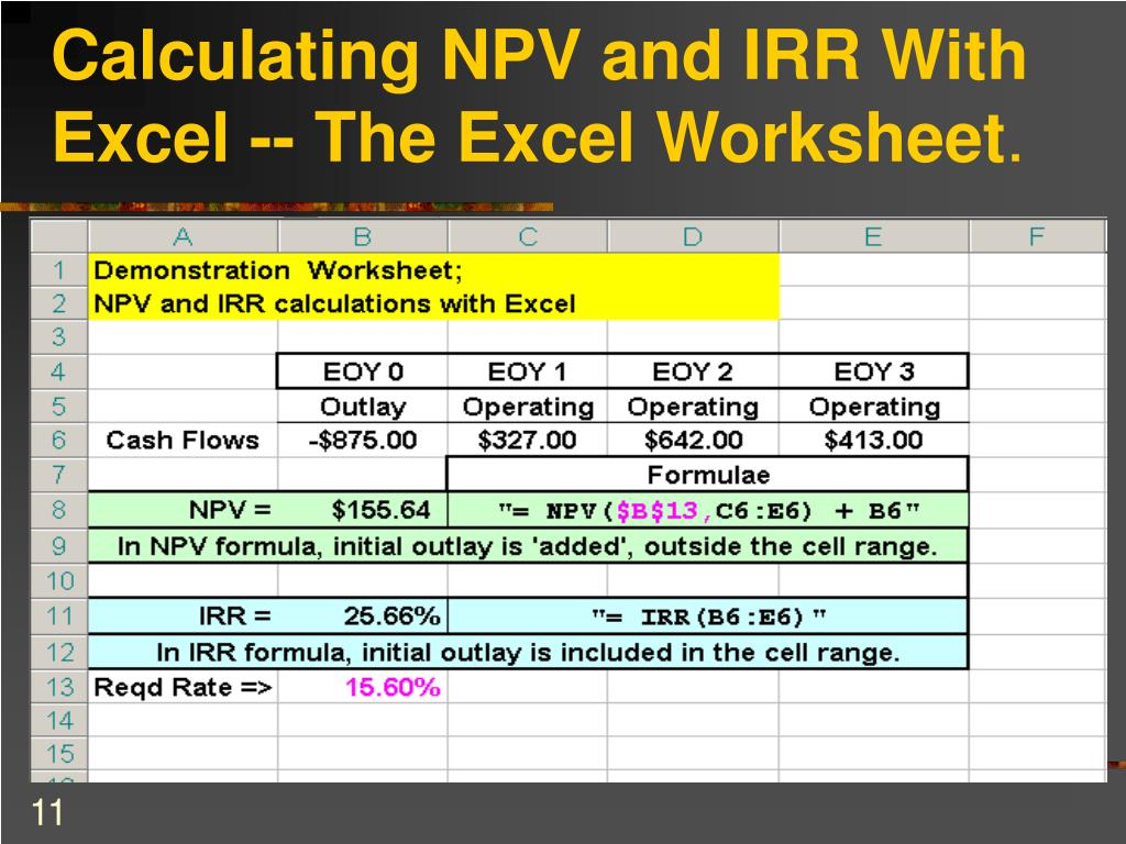 Calculating NPV and IRR With Excel -- The Excel Worksheet