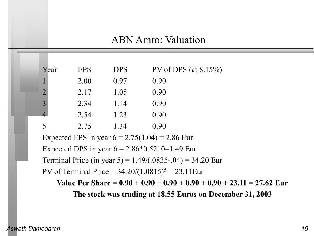 ABN Amro: Valuation