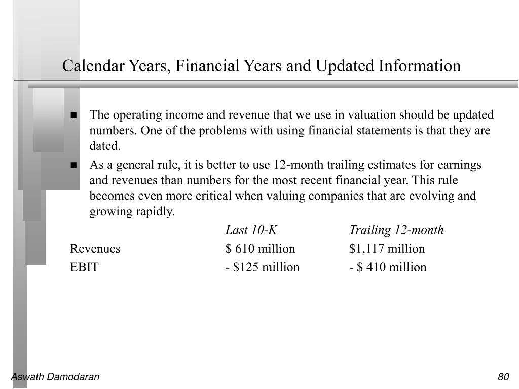 Calendar Years, Financial Years and Updated Information