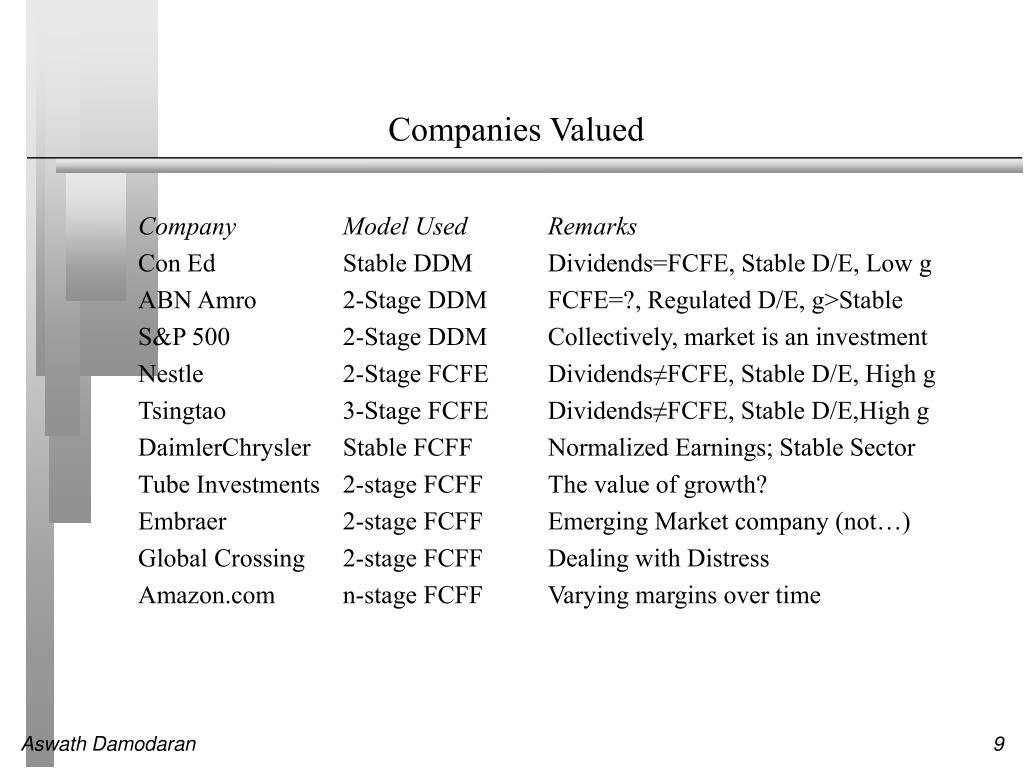 Companies Valued