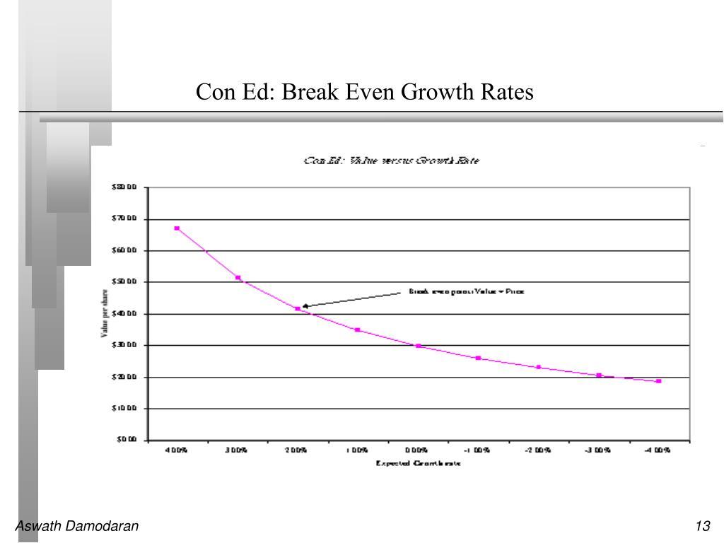Con Ed: Break Even Growth Rates