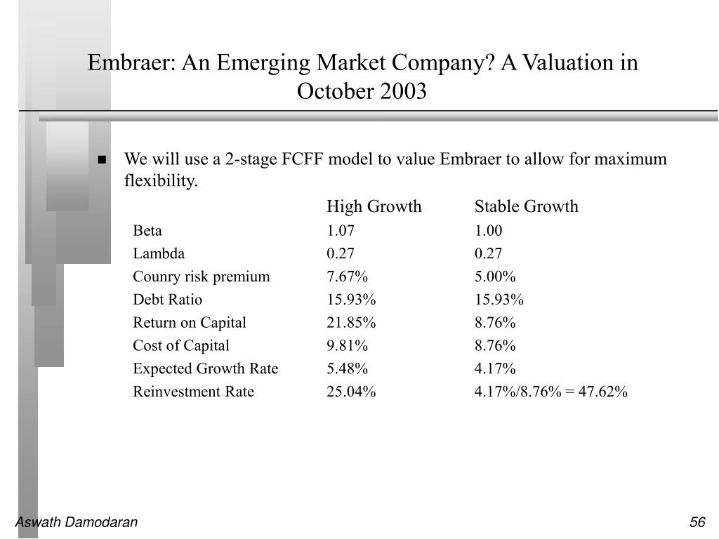 Embraer: An Emerging Market Company? A Valuation in October 2003