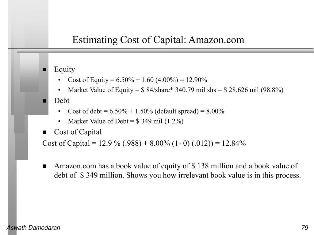 Estimating Cost of Capital: Amazon.com