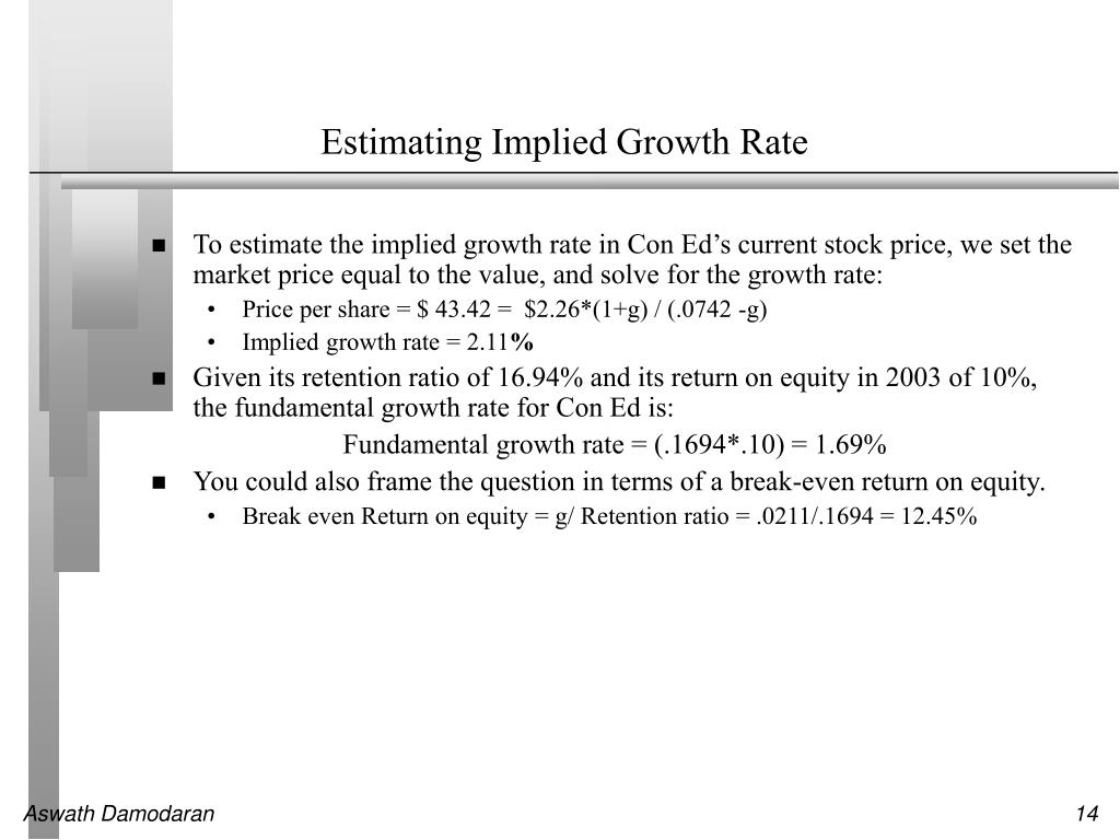 Estimating Implied Growth Rate