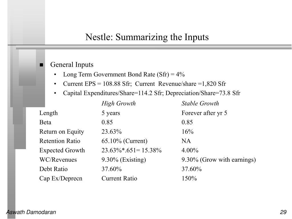 Nestle: Summarizing the Inputs