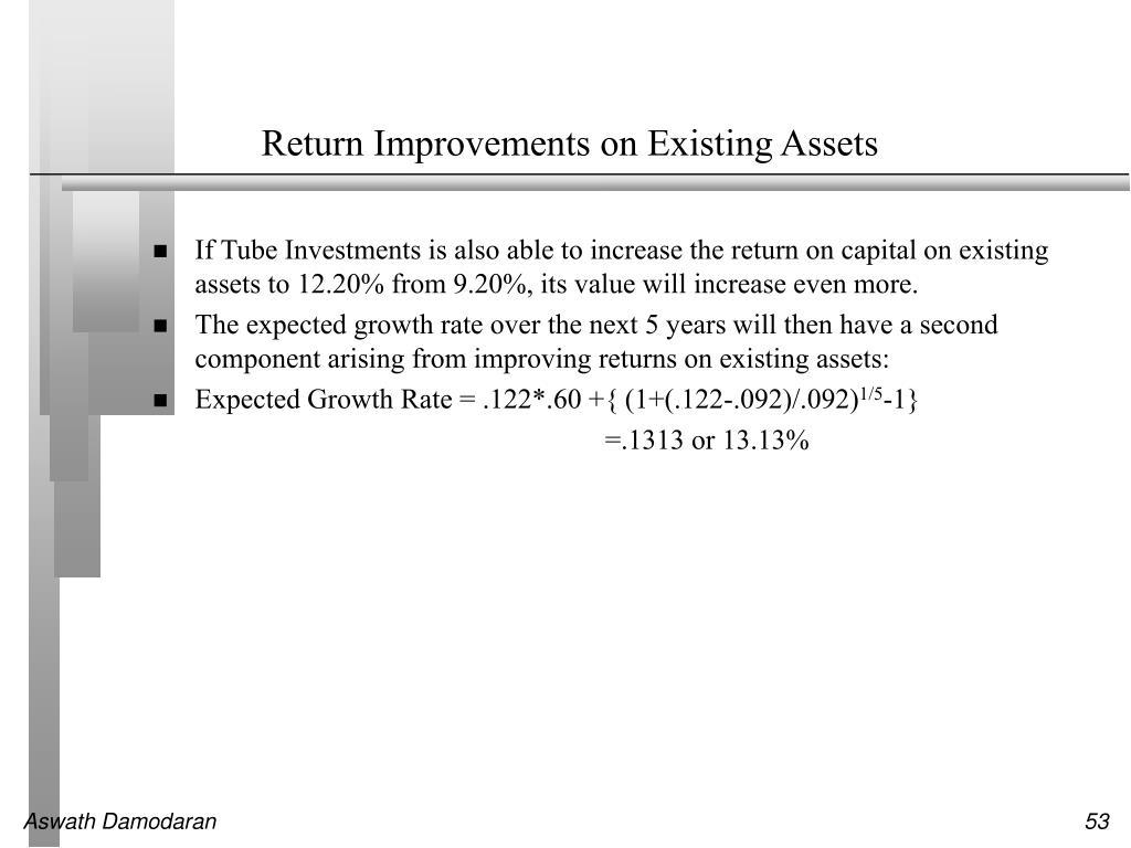 Return Improvements on Existing Assets