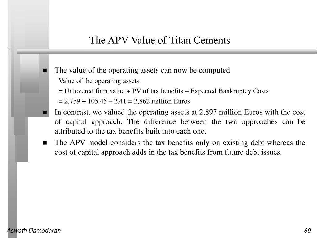 The APV Value of Titan Cements