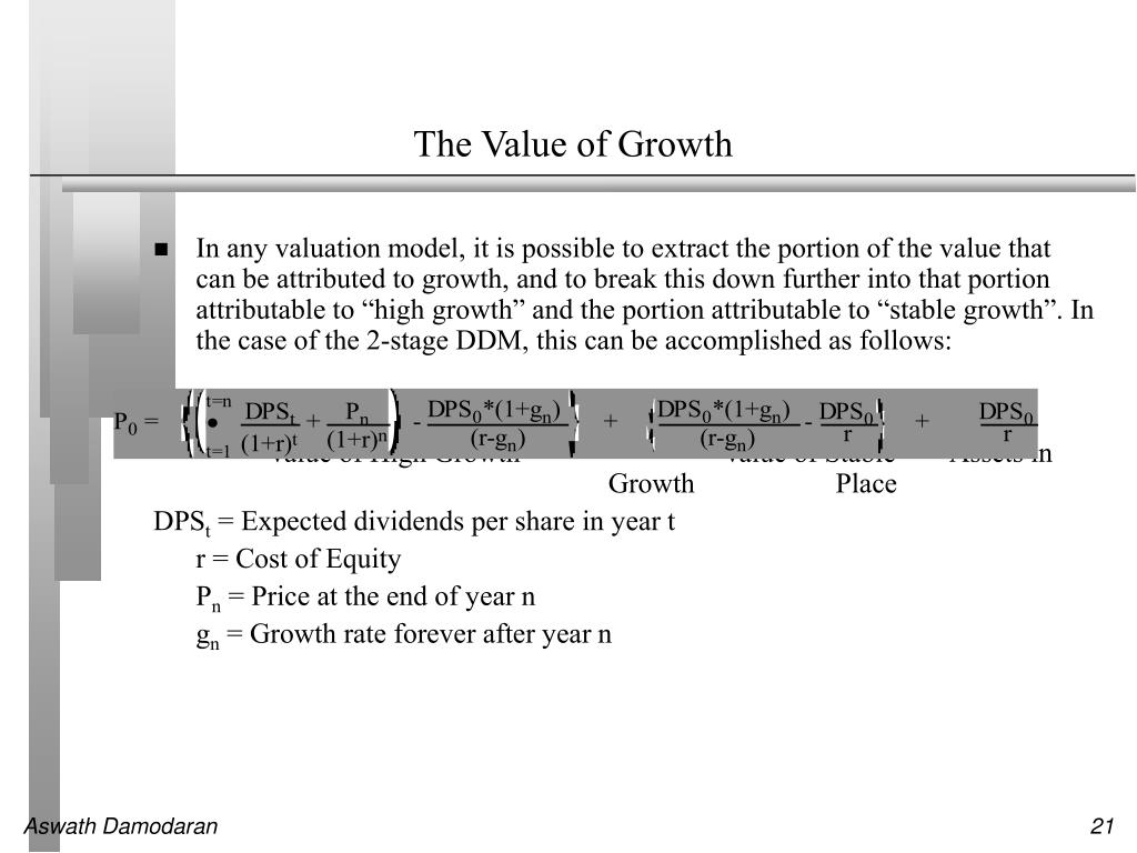 The Value of Growth