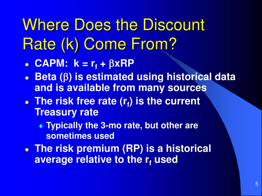Where Does the Discount Rate (k) Come From?