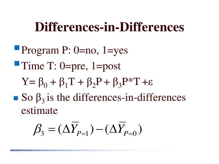 Differences-in-Differences