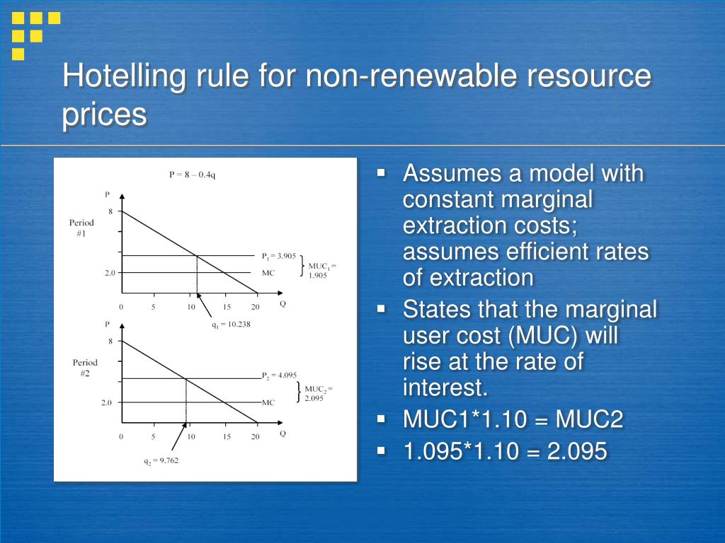 Hotelling rule for non-renewable resource prices