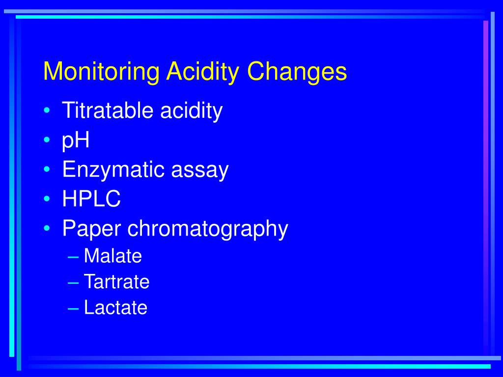 Monitoring Acidity Changes