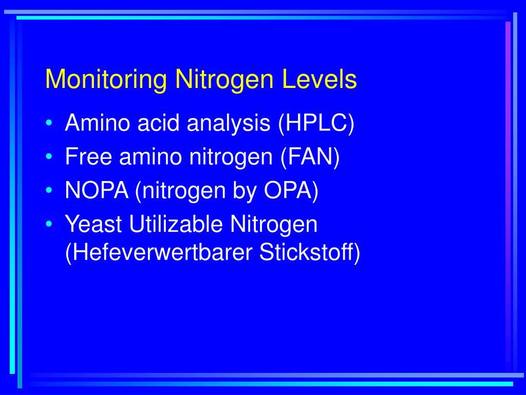 Monitoring Nitrogen Levels