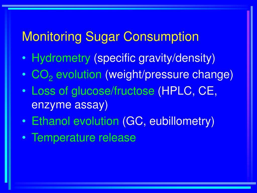 Monitoring Sugar Consumption