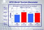 wto world tourism barometer24