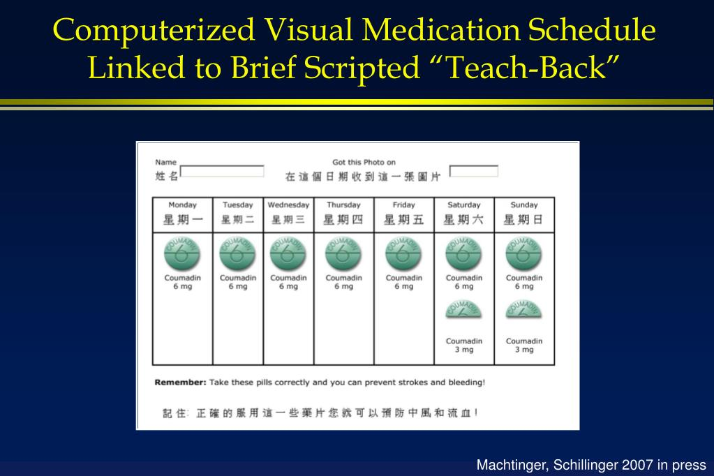 """Computerized Visual Medication Schedule Linked to Brief Scripted """"Teach-Back"""""""