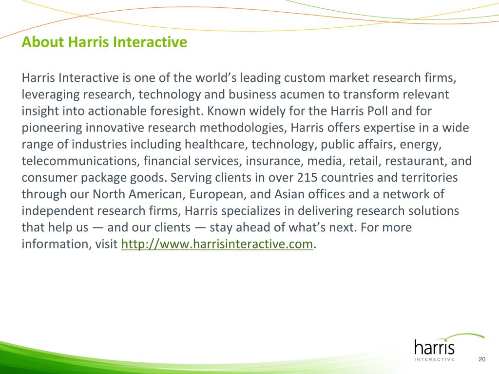 About Harris Interactive