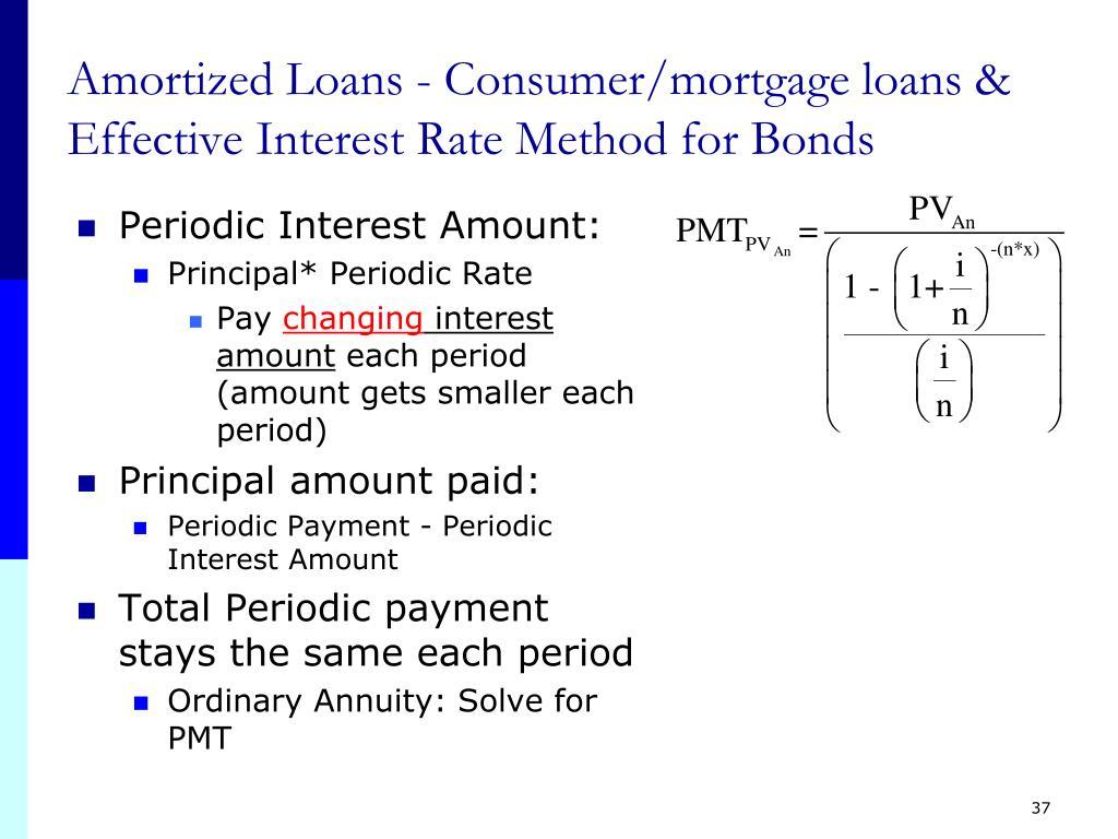 Amortized Loans - Consumer/mortgage loans & Effective Interest Rate Method for Bonds