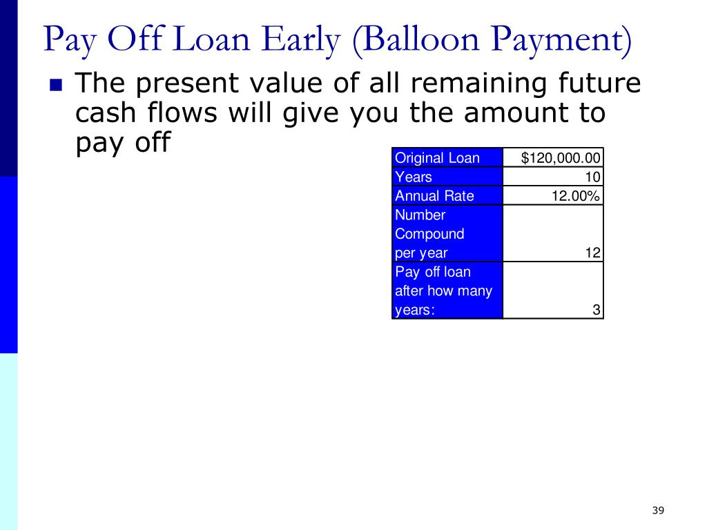 Pay Off Loan Early (Balloon Payment)
