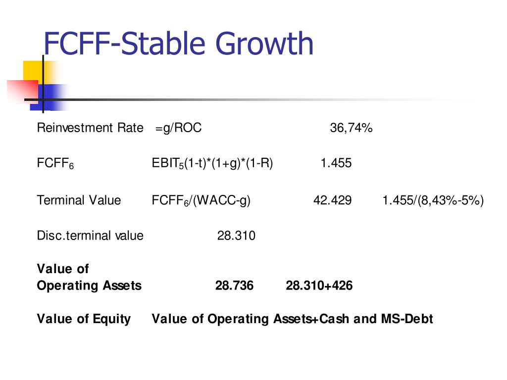 FCFF-Stable Growth
