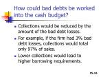how could bad debts be worked into the cash budget