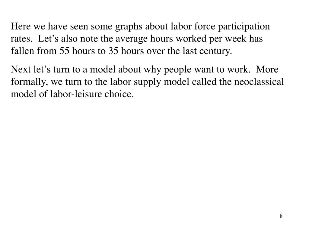 Here we have seen some graphs about labor force participation rates.
