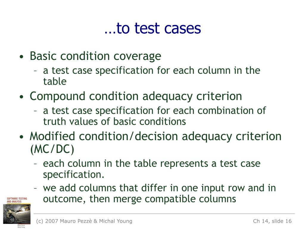 …to test cases