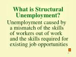 what is structural unemployment