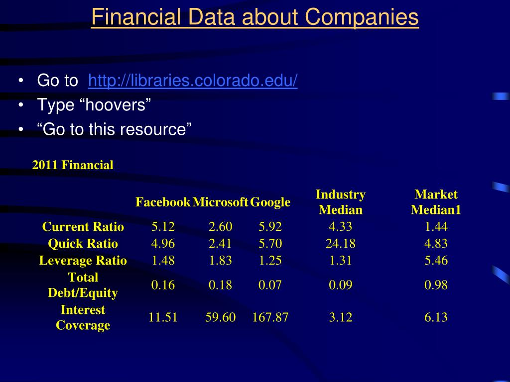 Financial Data about Companies