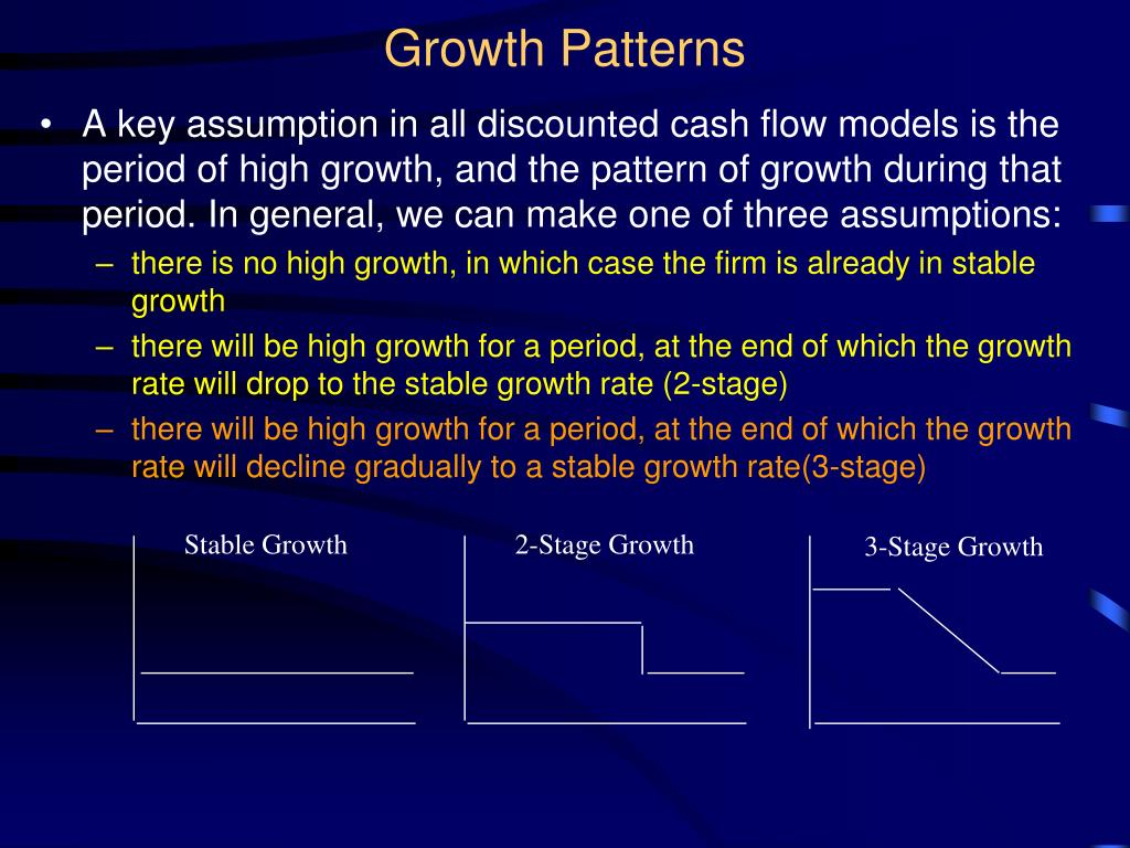 Growth Patterns